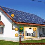 Curso de instalador energia solar aprender do zero